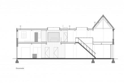 new-yorker-loft-wohnung-den-bosch (1)